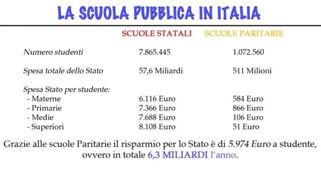 scuola-italia
