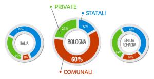 scuole-bologna-referendum-asili_1